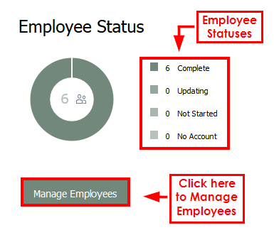 You Will See This Screen, Which Will Be For Your Entire Companyu0027s Employee  Status. To Edit Or Update A Specific Employeeu0027s Status, Click Edit On The  ...
