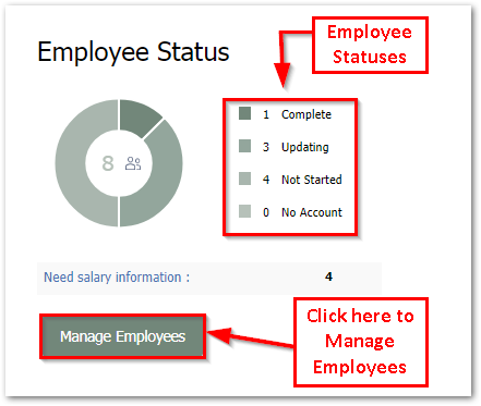 Employee_Status_Manage_EEs.png